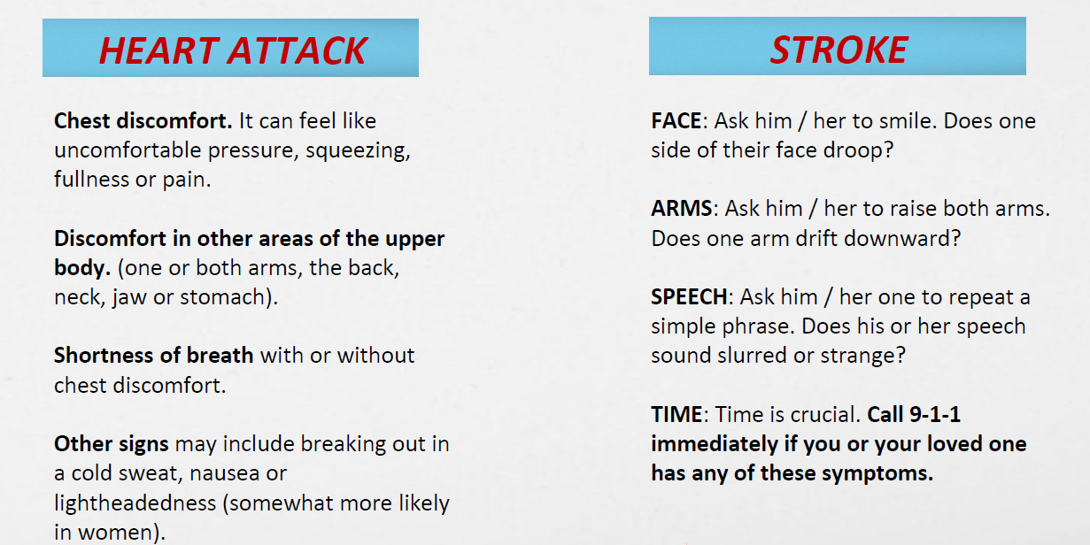 StrokeSymptoms