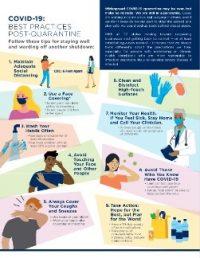 <center>Post-Quarantine Best Practices</center>